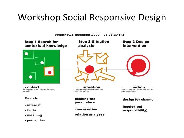 Workshop Social Responsive Design
