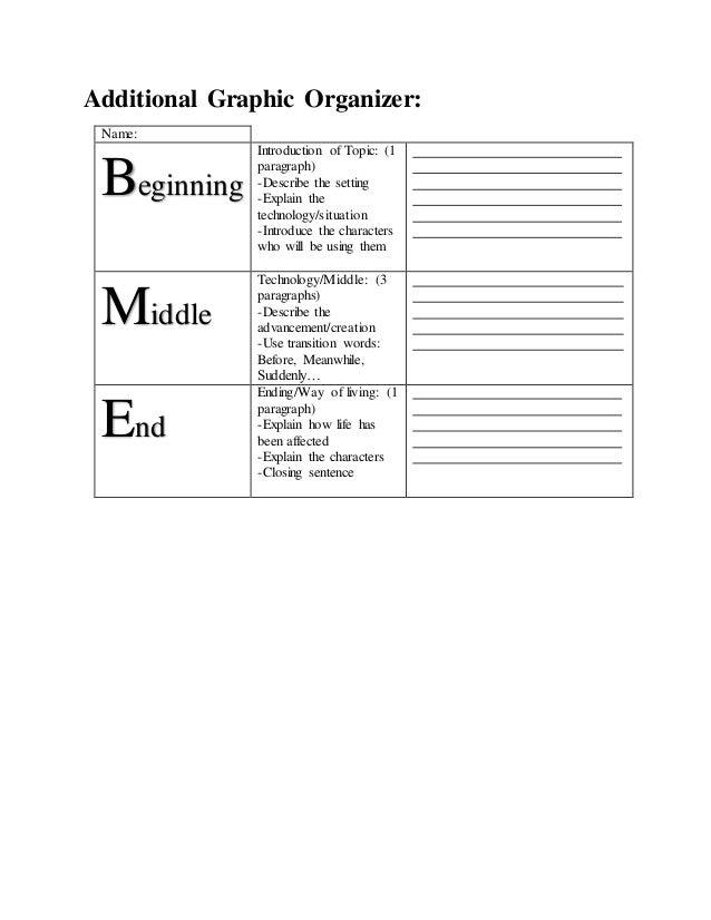 Summative Essays: Examples, Topics, Titles, & Outlines