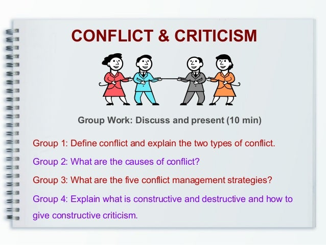 Five indirect conflict management strategies