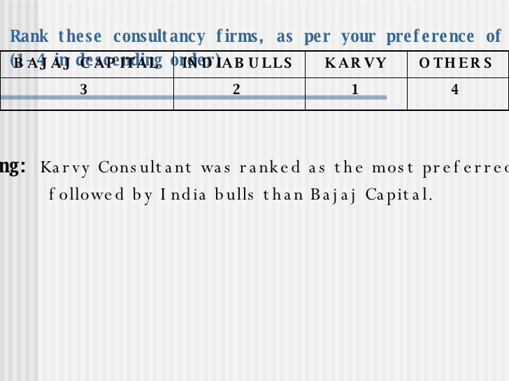 scope and awareness of mutual funds karvy consultant Mutual fund taxation for fy 2018 mutual fund taxation for fy 2018 apr 28, 2017 by dwaipayan bose  you can get your capital gains statements online from mutual fund registrars like karvy and cams you should mention your capital gains in your income tax returns and pay taxes accordingly  dwaipayan is a finance and consulting.