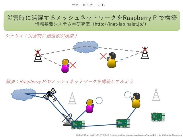 災害時に活躍するメッシュネットワークをRaspberry Piで構築 情報基盤システム学研究室(http://inet-lab.naist.jp/) サマーセミナー 2019 シナリオ:災害時に通信網が壊滅! 解決:Raspberry Piでメ...