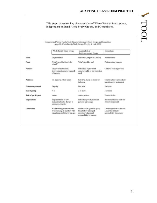 Planning Resources For Teachers In Small High Schools Summer 2003
