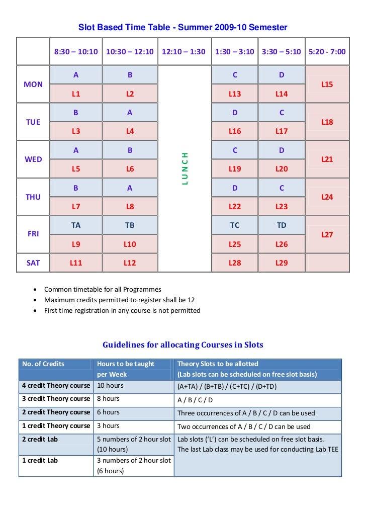 Summer 2009 10 common slot timetable for Rtu 4th sem time table