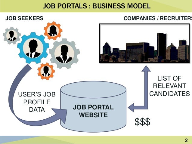 Consumer Perception of Job Seekers in updating their Job Profiles on …