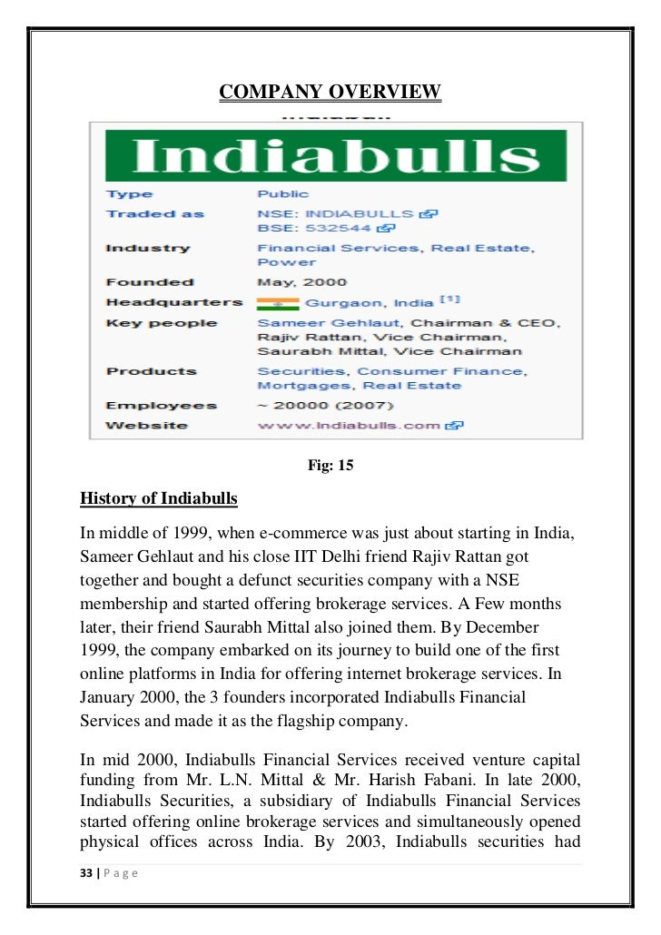 marketing strategies of indiabulls