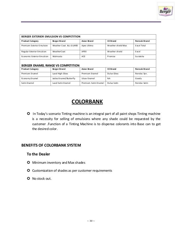 internship report on buying houses of bangladesh This report garments industry of bangladesh: this report has been prepared on the basis of experience gathered during the period of internship for preparing the report expo dress marketing is a buying house established by a group of company with highly skilled merchandisers to meet.