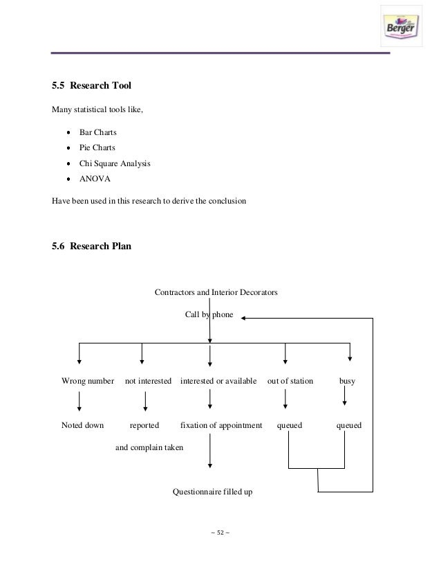 chi square analysis of questionnaire Start studying chi square/t-test/anova/correlation learn vocabulary, terms, and more with flashcards, games, and other study tools.