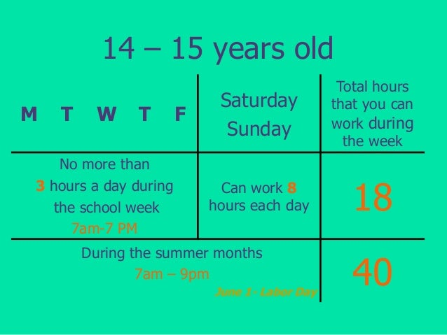 14 – 15 years old M  T  W  T  No more than 3 hours a day during the school week 7am-7 PM  F  Saturday Sunday  Total hours ...
