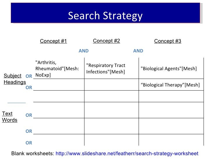 Writing search strategy literature review best resume writing services dc federal