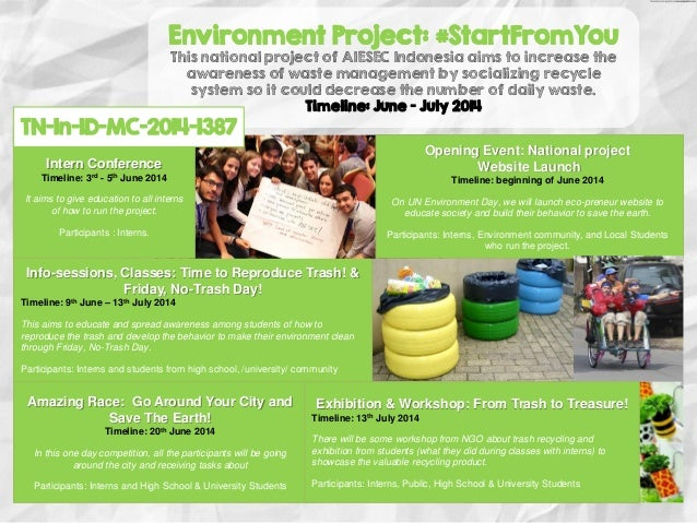 Summer National Project of AIESEC Indonesia`14