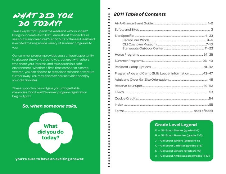 2011 Table of Contents                                                              At-A-Glance Event Guide..................