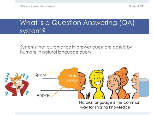 Tutorial on Question Answering Systems  Slide 3