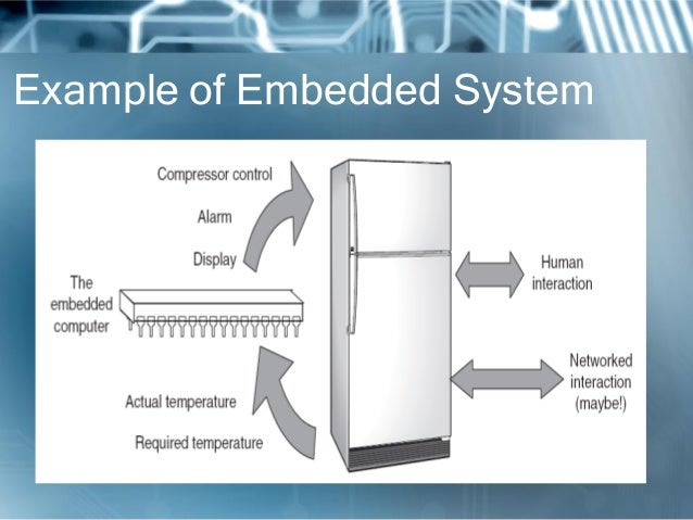 How Does A Car Use An Embedded System