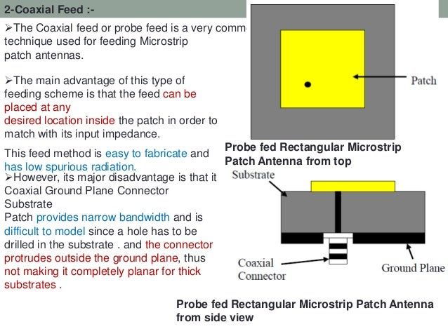 design of a rectangular patch antenna Patch antennas design of rectangular microstrip patch antennas for the 24 ghz band this article describes the development of a patch antenna, with particular attention to radiation pattern and polarization purity.