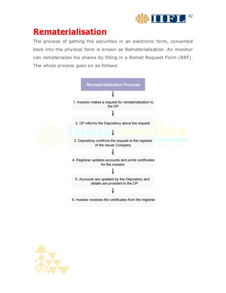 82RematerialisationThe process of getting the securities in an electronic form, convertedback into the physical form is kn...