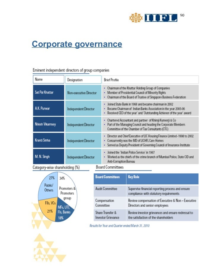 90Corporate governance