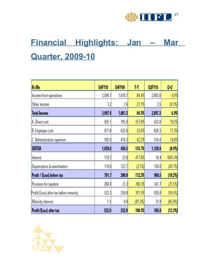 97Financial   Highlights:   Jan   –   MarQuarter, 2009-10