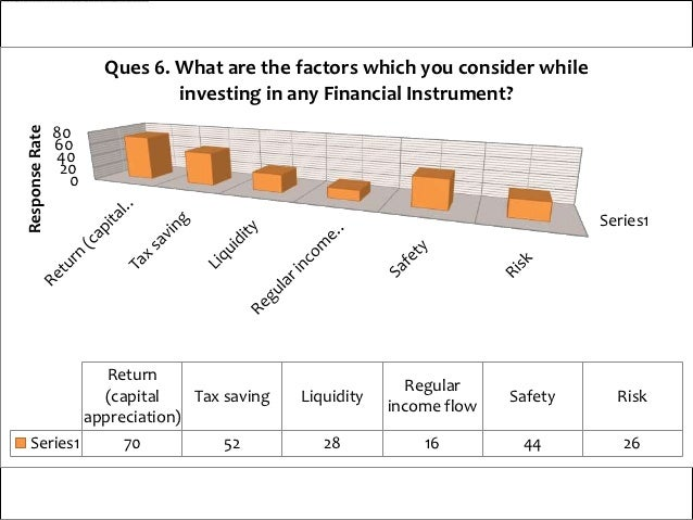 comparative analysis of return on deposits This study, we have used public sector banks and private sector banks we know  that in the  formation process through the attraction of deposits and extension of  credit  other basic measure of bank profitability, the return on equity (roe.
