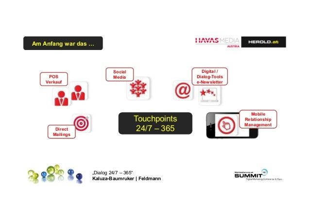 """Dialog 24/7 – 365"" Kaluza-Baumruker | Feldmann Touchpoints 24/7 – 365 Touchpoints 24/7 – 365 POS Verkauf Social Media Dig..."