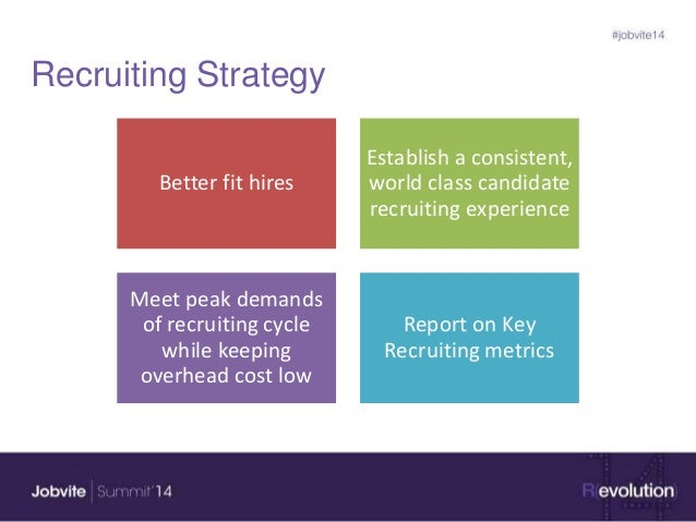 Recruitment Strategies & Methods