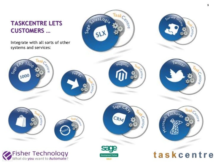 5TASKCENTRE LETSCUSTOMERS …Integrate with all sorts of othersystems and services: