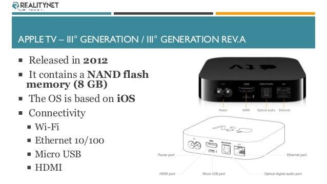 forensicating the apple tv rh slideshare net Apple TV 2nd Gen Manual apple tv 3 generation bedienungsanleitung deutsch