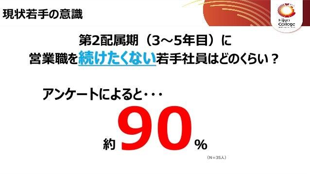 【エイカレ・サミット2019】実証実験 異業種部門最優秀賞_BREAK Slide 2