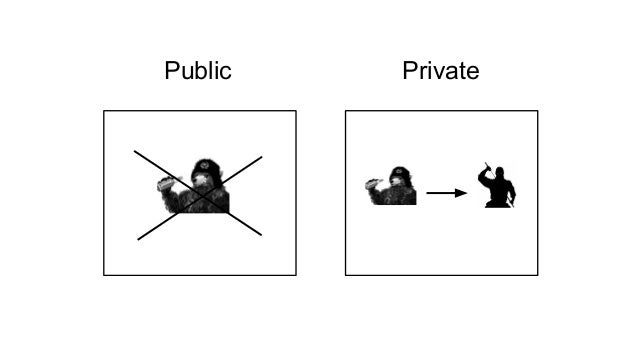 Public Private
