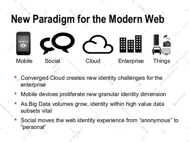 Open Identity Stack Roadmap Slide 2