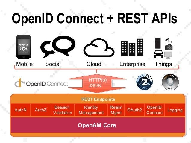 Open Identity Stack Roadmap Slide 3