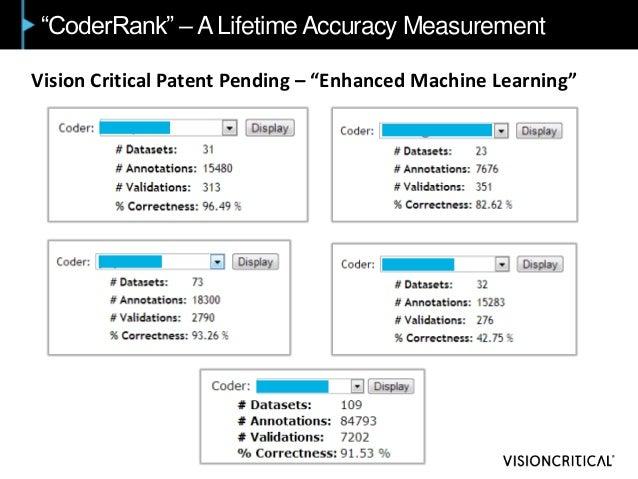 """CoderRank"" – A LifetimeAccuracy Measurement Vision Critical Patent Pending – ""Enhanced Machine Learning"""