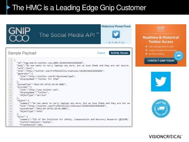 The HMC is a Leading Edge Gnip Customer