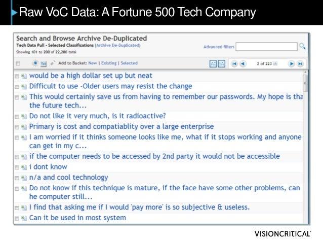 Raw VoC Data: AFortune 500 Tech Company