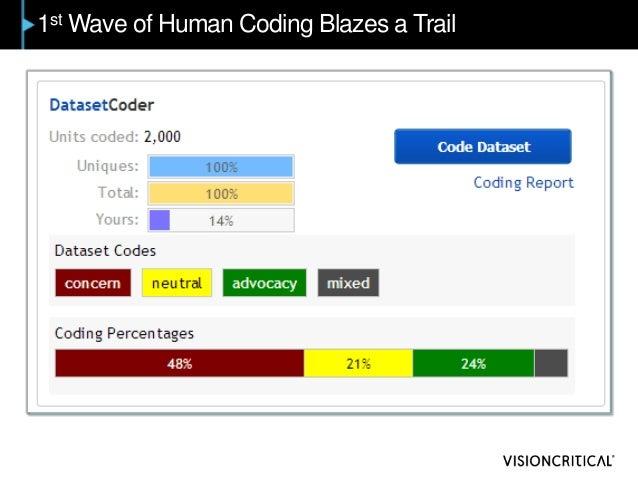 1st Wave of Human Coding Blazes a Trail