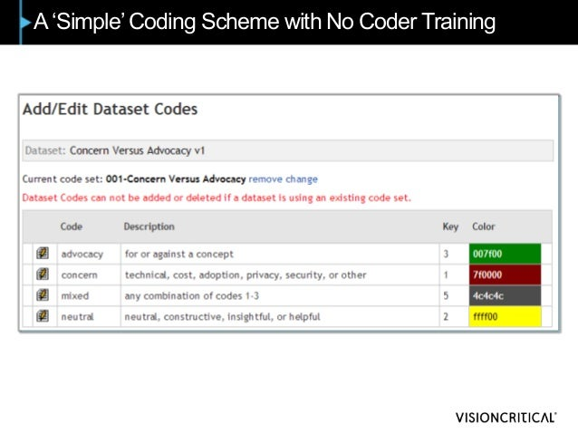 """A""""Simple"""" Coding Scheme with No Coder Training"""