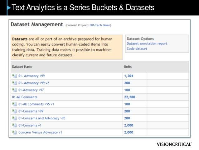 TextAnalytics is a Series Buckets & Datasets