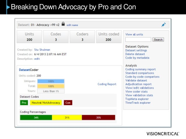 Breaking Down Advocacy by Pro and Con