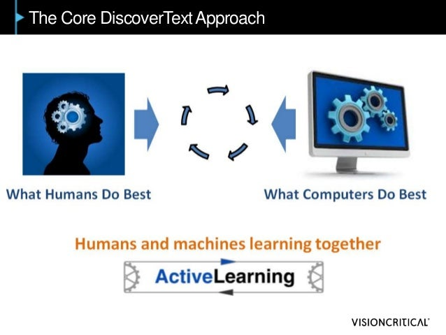 The Core DiscoverTextApproach