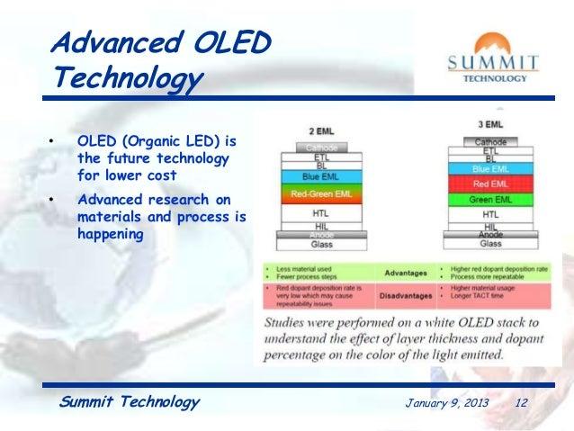 Summit technology led lighting market overview