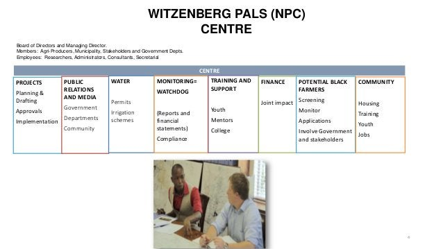 WITZENBERG PALS (NPC) CENTRE CENTRE PROJECTS Planning & Drafting Approvals Implementation PUBLIC RELATIONS AND MEDIA Gover...