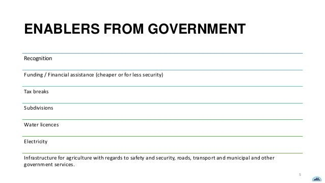 ENABLERS FROM GOVERNMENT 5 Recognition Funding / Financial assistance (cheaper or for less security) Tax breaks Subdivisio...