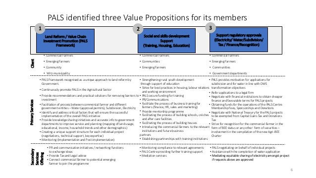 PALS identified three Value Propositions for its members Land Reform / Value Chain Investment Promotion (PALS Framework) S...