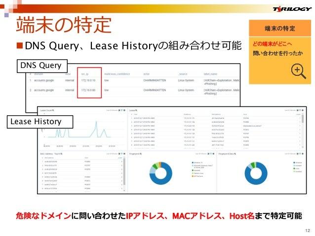 端末の特定 どの端末がどこへ 問い合わせを行ったか DNS Query、Lease Historyの組み合わせ可能 危険なドメインに問い合わせたIPアドレス、MACアドレス、Host名まで特定可能 端末の特定 12 DNS Query Lea...