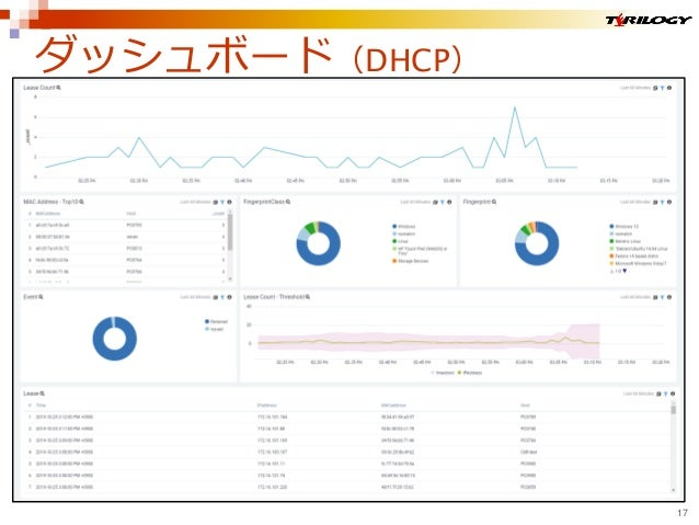 ダッシュボード(DHCP) 17