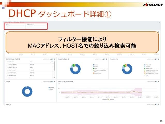 DHCP ダッシュボード詳細① 18 フィルター機能により MACアドレス、HOST名での絞り込み検索可能