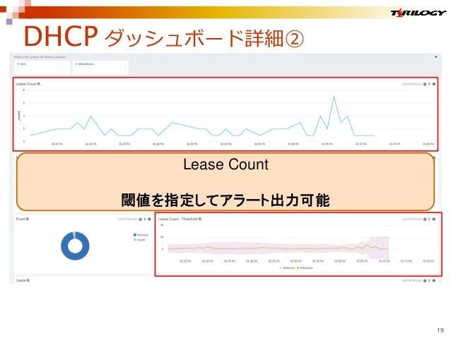 DHCP ダッシュボード詳細② 19 Lease Count 閾値を指定してアラート出力可能