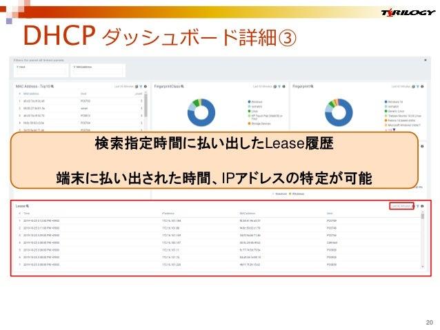 DHCP ダッシュボード詳細③ 20 検索指定時間に払い出したLease履歴 端末に払い出された時間、IPアドレスの特定が可能