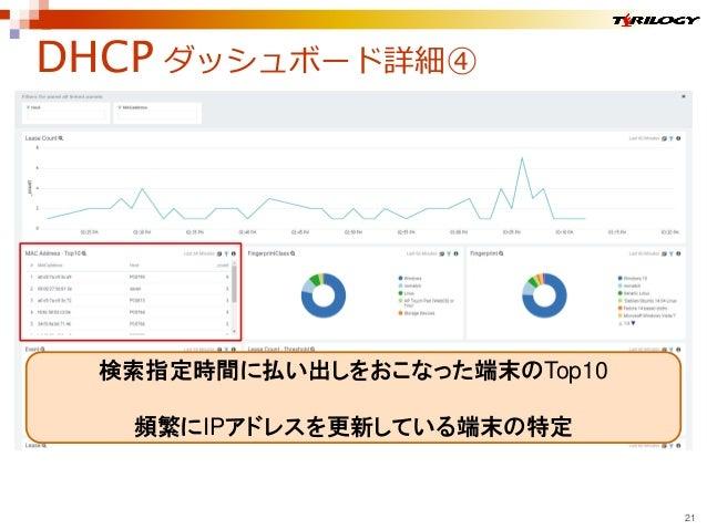 DHCP ダッシュボード詳細④ 21 検索指定時間に払い出しをおこなった端末のTop10 頻繁にIPアドレスを更新している端末の特定