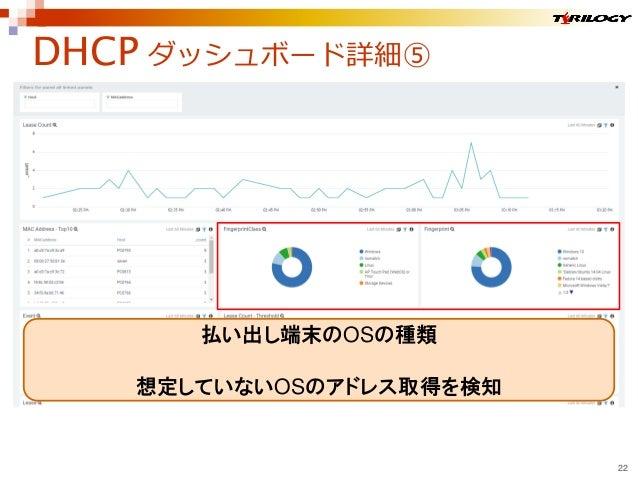 DHCP ダッシュボード詳細⑤ 22 払い出し端末のOSの種類 想定していないOSのアドレス取得を検知
