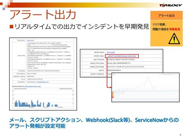 アラート出力 リスク低減、 問題の原因を早期発見リアルタイムでの出力でインシデントを早期発見 メール、スクリプトアクション、Webhook(Slack等)、ServiceNowからの アラート発報が設定可能 アラート出力 9